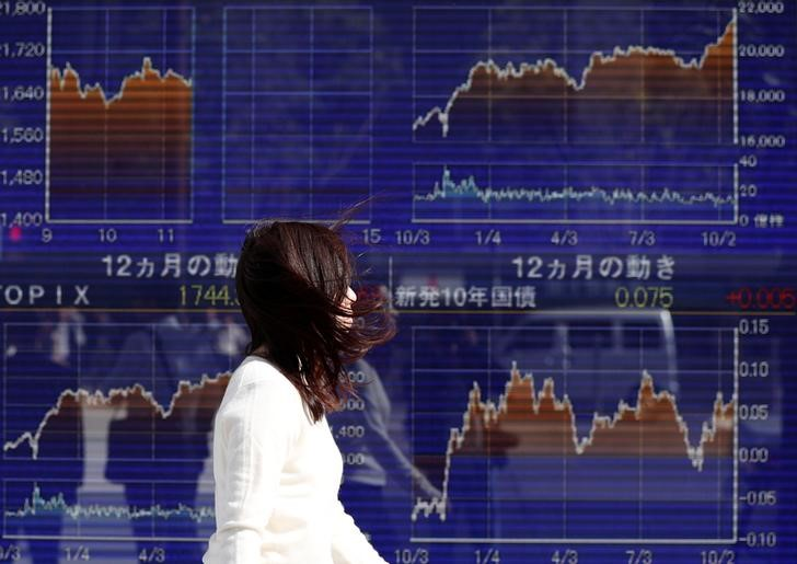 © Reuters. FILE PHOTO - A woman walks past an electronic board showing the graphs of the recent movements of Japan's Nikkei average in Tokyo