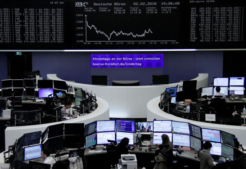 Forex financial news