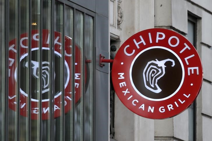 © Reuters. The logo of Chipotle Mexican Grill is seen at a restaurant in Paris
