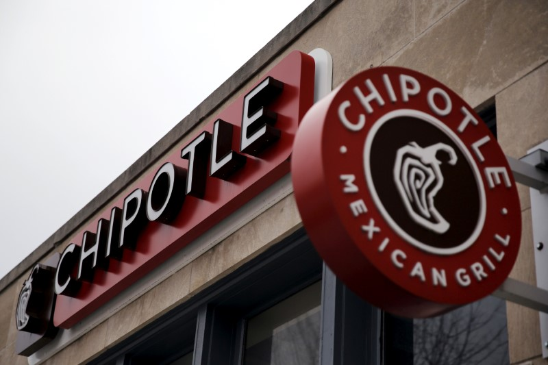 © Reuters. FILE PHOTO: Chipotle Mexican Grill is seen in uptown Washington