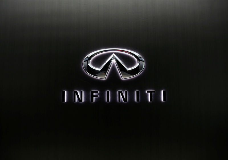 flipboard nissan 39 s infiniti to exit western europe early next year. Black Bedroom Furniture Sets. Home Design Ideas