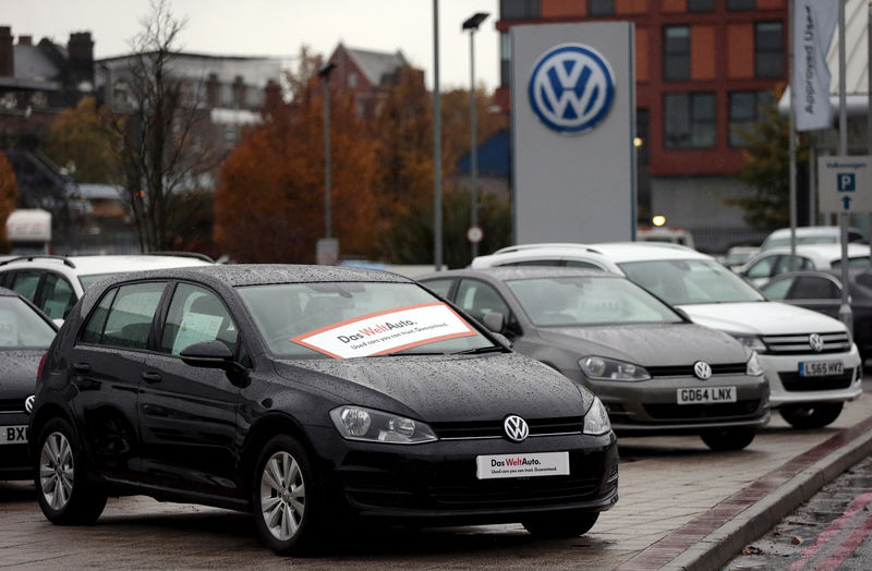 © Reuters. FILE PHOTO: Volkswagen cars are parked outside a VW dealership in London