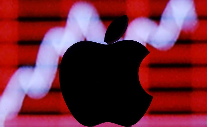 © Reuters. FILE PHOTO: Picture illustration of a 3D printed Apple logo in front of a displayed stock graph