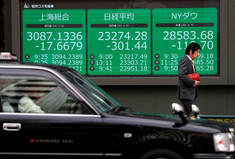 前場の日経平均は反落、円高嫌気し再び2万3000円割れ
