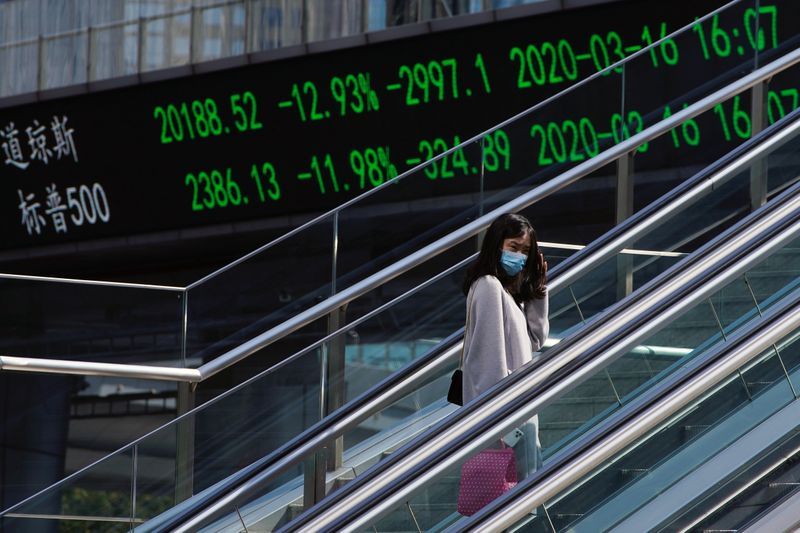 Asia's equity valuations hit 10-1/2-year high in June