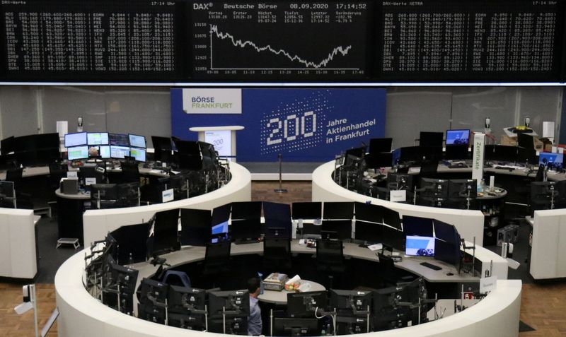 Retail gains support European stocks, Fed in focus