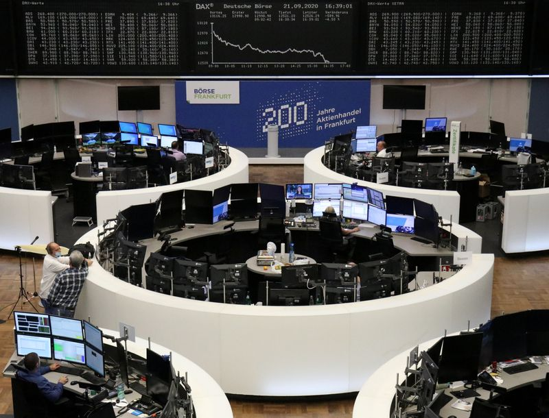 European shares muted on doubts around vaccine trial, lockdowns