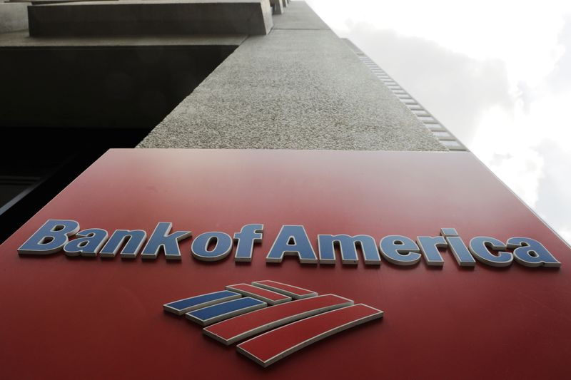 © Reuters. A Bank of America sign stands on the side of a building in New York