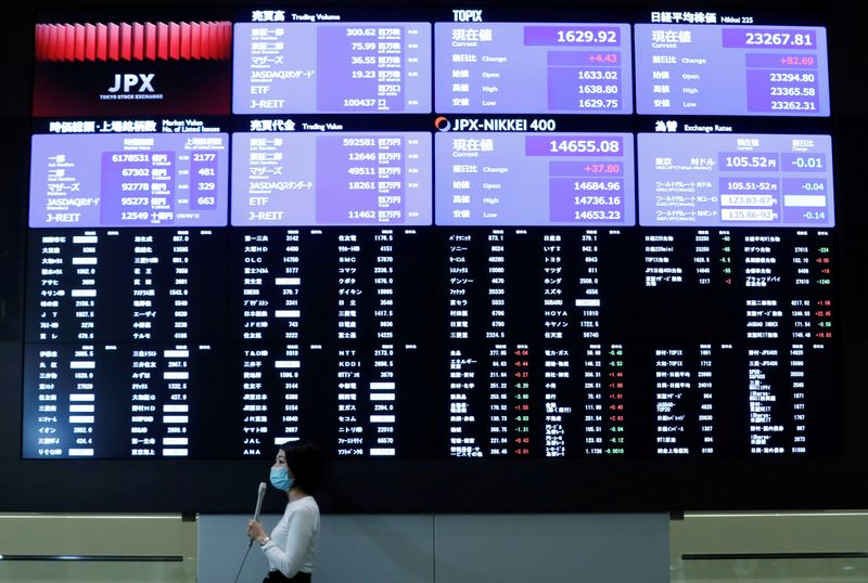 © Reuters. FILE PHOTO: A TV reporter stands in front of a large screen showing stock prices at the Tokyo Stock Exchange after market opens in Tokyo
