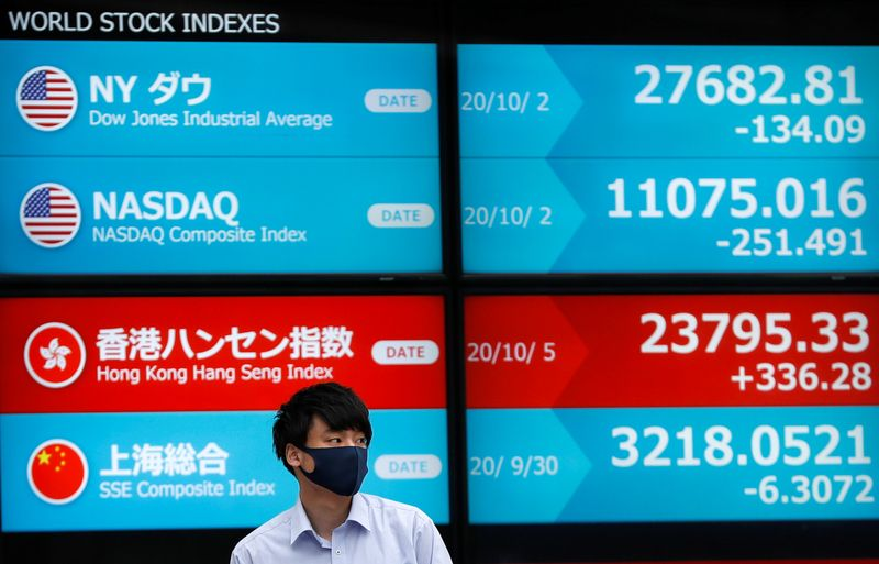 © Reuters. A passersby wearing a protective face mask stands in front of a screen displaying world stock indexes, amid the coronavirus disease (COVID-19) outbreak, in Tokyo