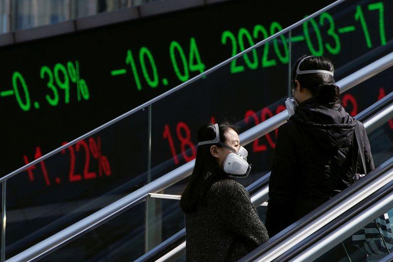 Índices acionários da China fecham em alta por ações de materiais e financeiras