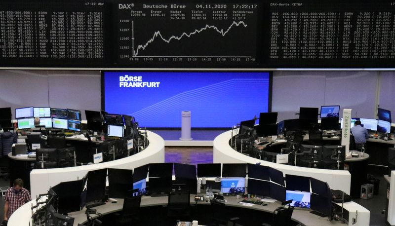 Tech, earnings lift European stocks as Biden inches closer to victory