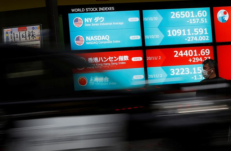 Stocks mixed with U.S. presidential outcome still uncertain