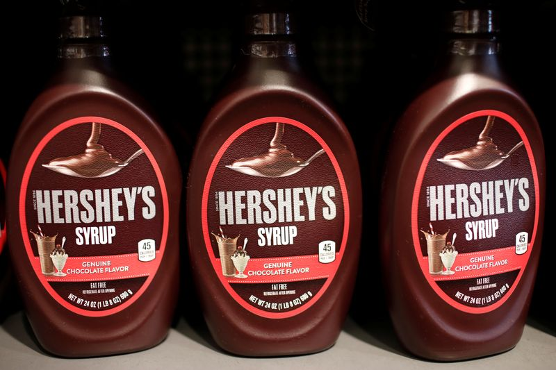 Hershey reinstates full-year outlook after Halloween playbook pays off