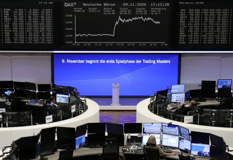 European shares hover at eight-month highs as virus' economic impact weighs