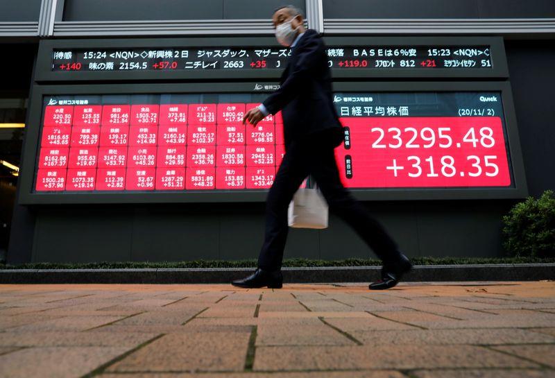 Global stocks bulls halt their charge