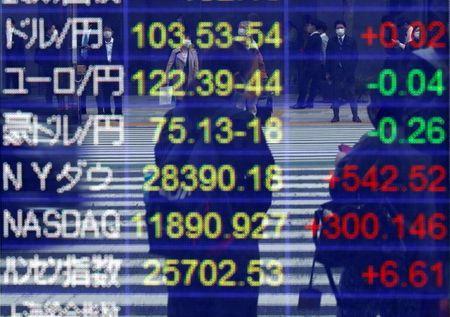 текущиеr курсы валют на форекс