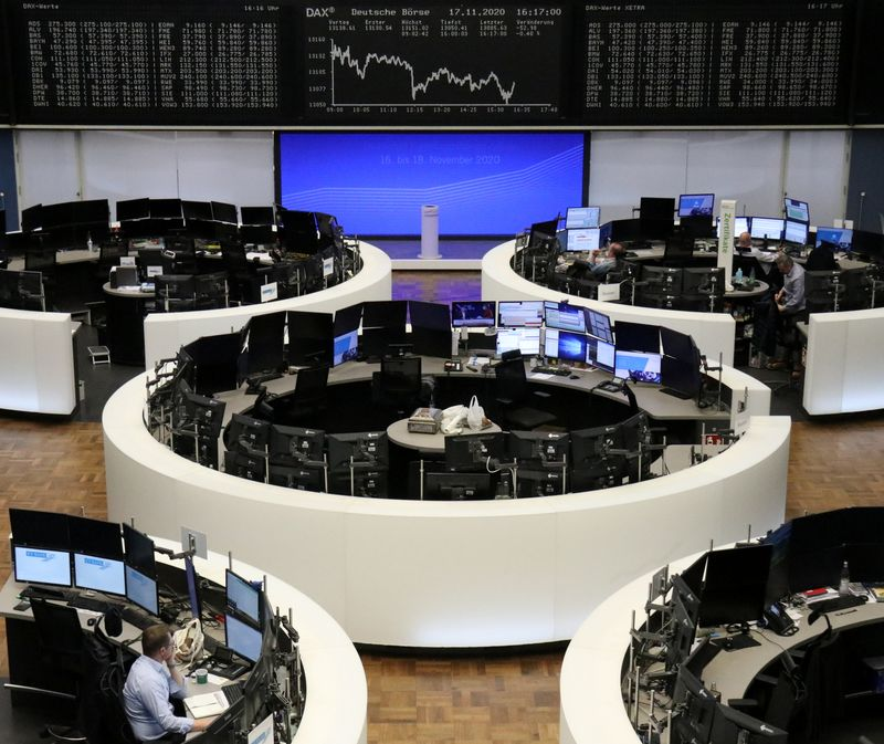 European shares extend losses as virus worries offset vaccine cheer