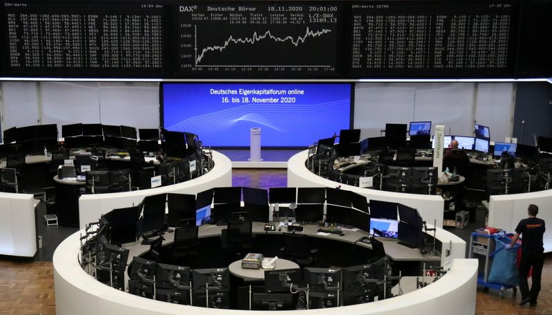 European shares supported by gains in commodity, retail stocks