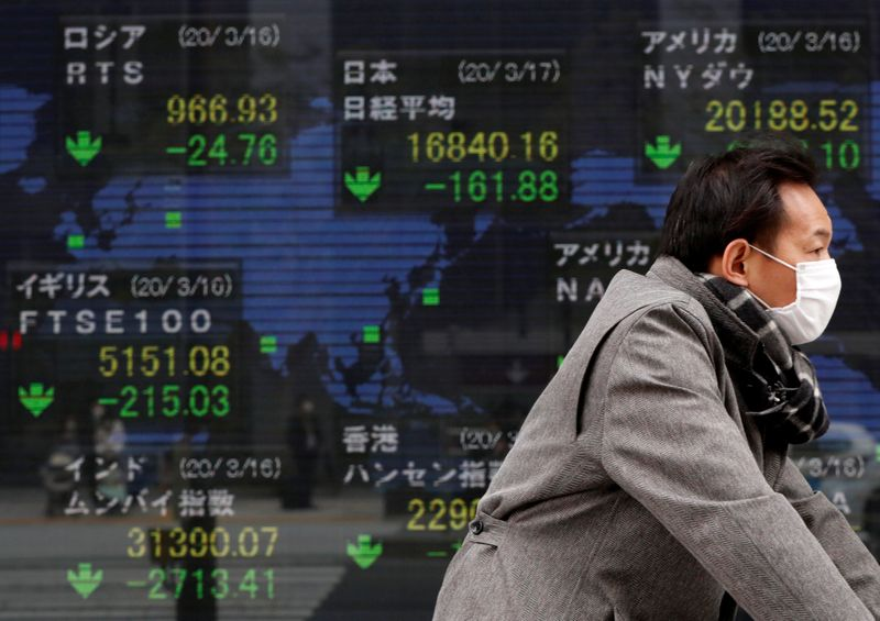 © Reuters. A man wearing a protective face mask walks past a screen displaying the world's markets indices outside a brokerage in Tokyo