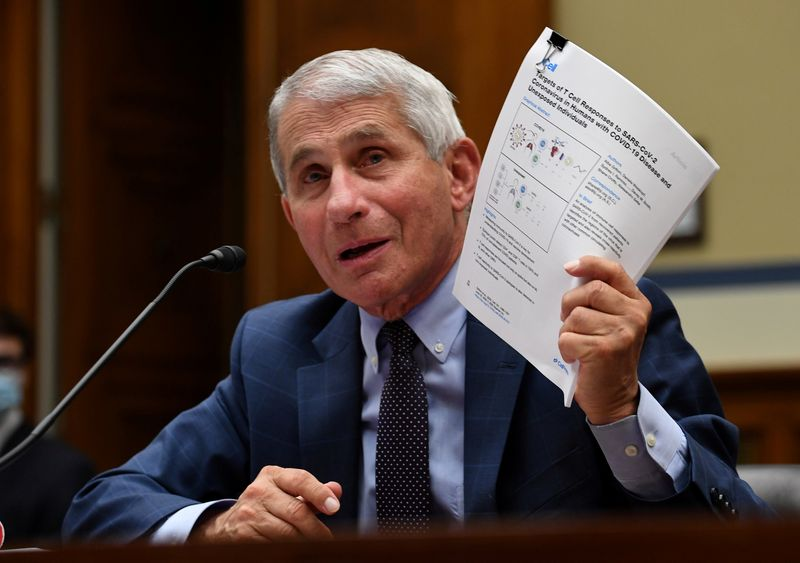 © Reuters. FILE PHOTO: Fauci testifies before coronavirus panel