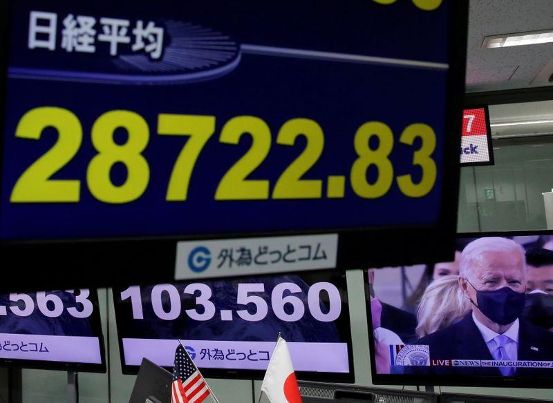 Stocks ease as gloomy data takes shine off U.S. stimulus hopes