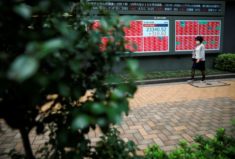 © Reuters. FILE PHOTO: A passersby wearing a protective face mask walks in front of a stock quotation board, amid the coronavirus disease (COVID-19) outbreak, in Tokyo