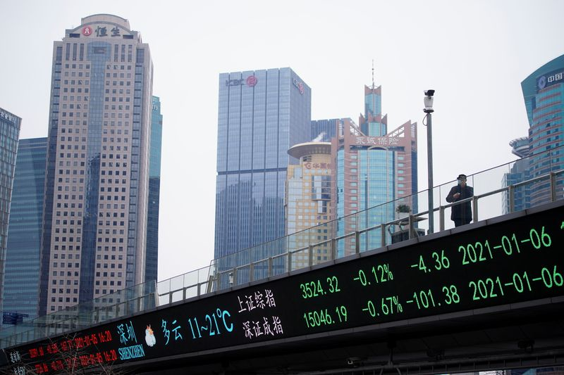 © Reuters. A man wearing a mask, following the coronavirus disease (COVID-19) outbreak, stands on an overpass with an electronic board showing Shanghai and Shenzhen stock indexes, at the Lujiazui financial district in Shanghai