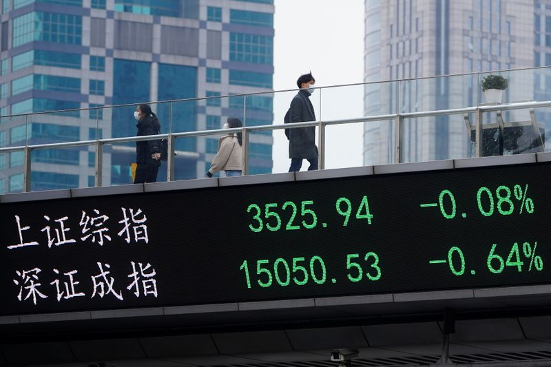 © Reuters. People wearing masks, following the coronavirus disease (COVID-19) outbreak, walk on an overpass with an electronic board showing Shanghai and Shenzhen stock indexes, at the Lujiazui financial district in Shanghai
