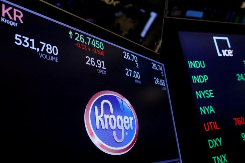 © Reuters. A logo of Kroger is displayed on a monitor above the floor of the New York Stock Exchange in New York