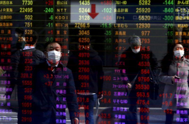 Asian markets roiled by global bond whiplash