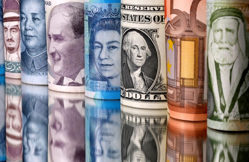 Dollar holds advantage over low-yielders, risk currencies slip back