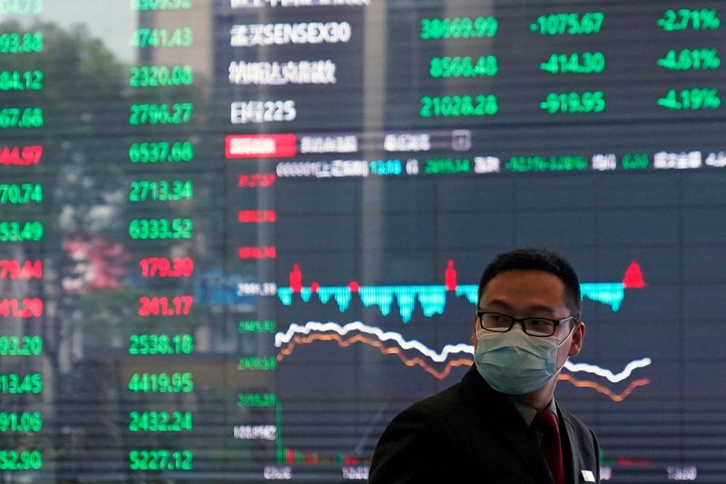 Chinese investors sell equities, buy money market funds