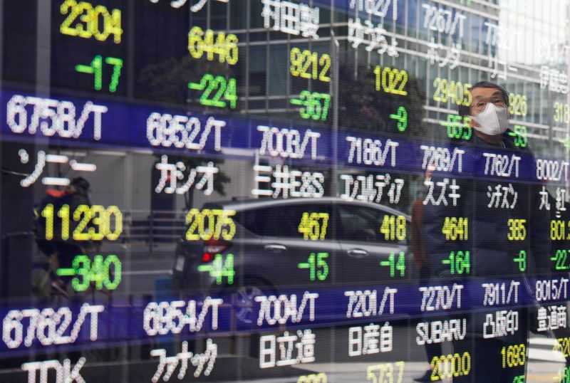 Shares gain ground as investors await U.S. inflation data
