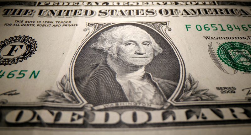 Dollar dips to four-week low as yields pull back; rouble sinks