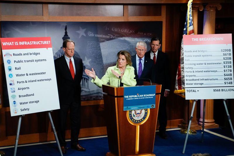<p>Republicans unveil $568 billion infrastructure Bundle to Cancel Biden thumbnail