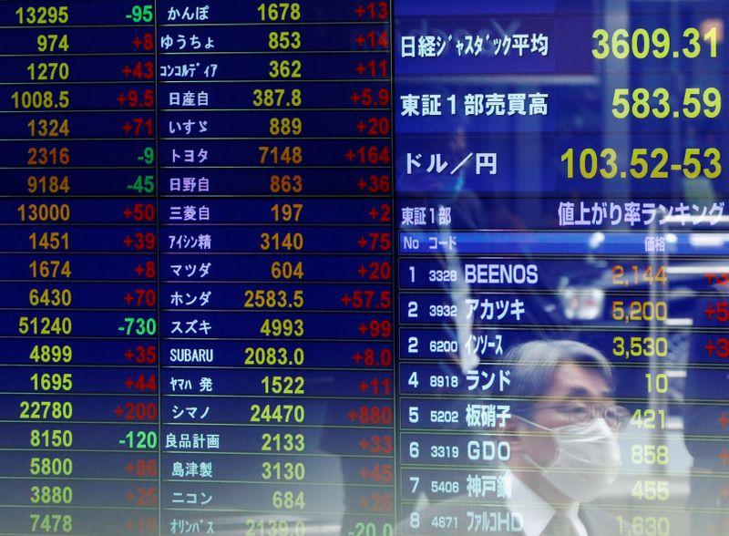 Bolsas asiáticas en máximos de 6 semanas a la espera de Fed y PIB de EEUU