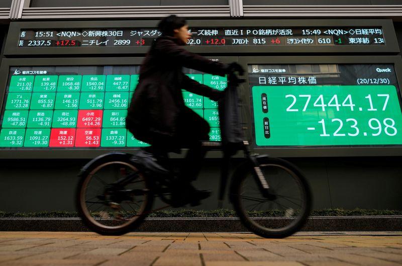 Les actions asiatiques vacillent avant les résultats et les bénéfices de la Fed