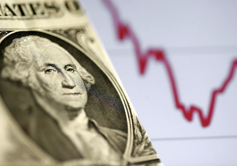 Dollar pins hopes on Fed, Biden for cementing rebound from 8-week low