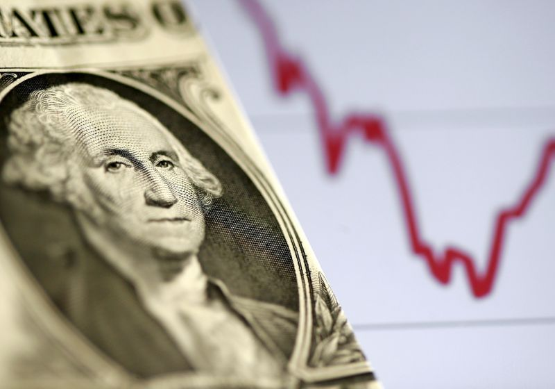 Dollar firms as risk appetite ebbs; data eyed