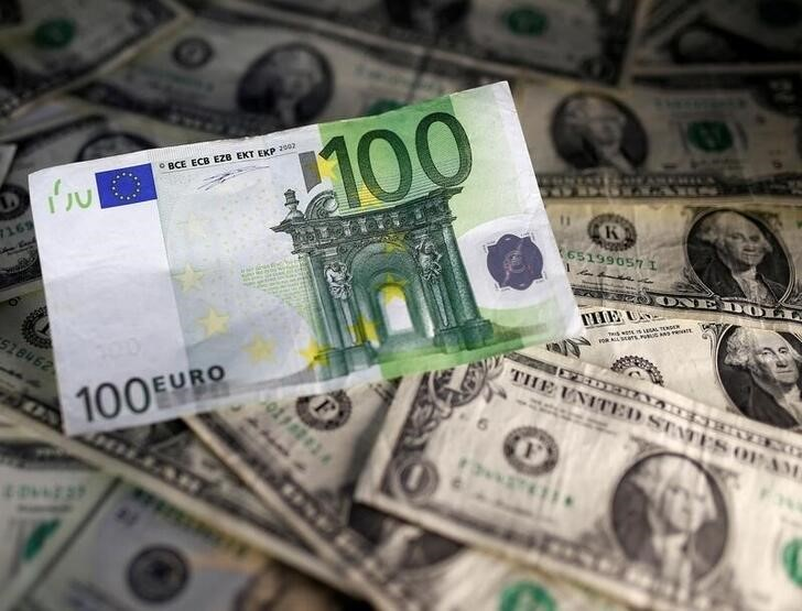 dolar forex