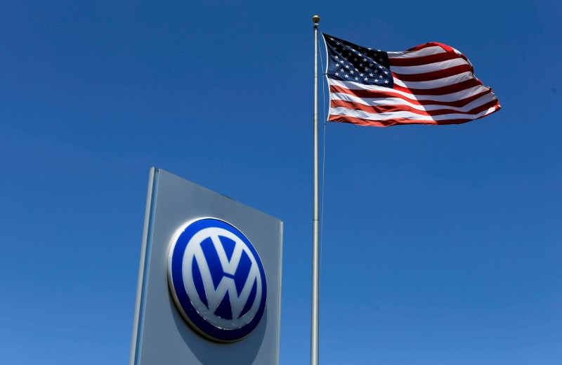 © Reuters. FILE PHOTO - A U.S. flag flutters in the wind above a Volkswagen dealership in Carlsbad