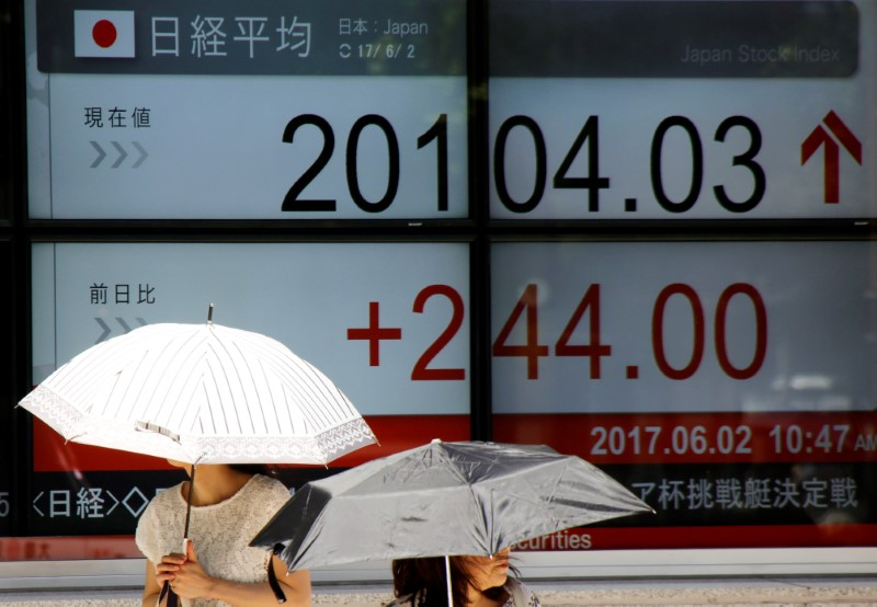 © Reuters. Women holding parasols walk past an electronic board showing Japan's Nikkei average rate outside a brokerage in Tokyo