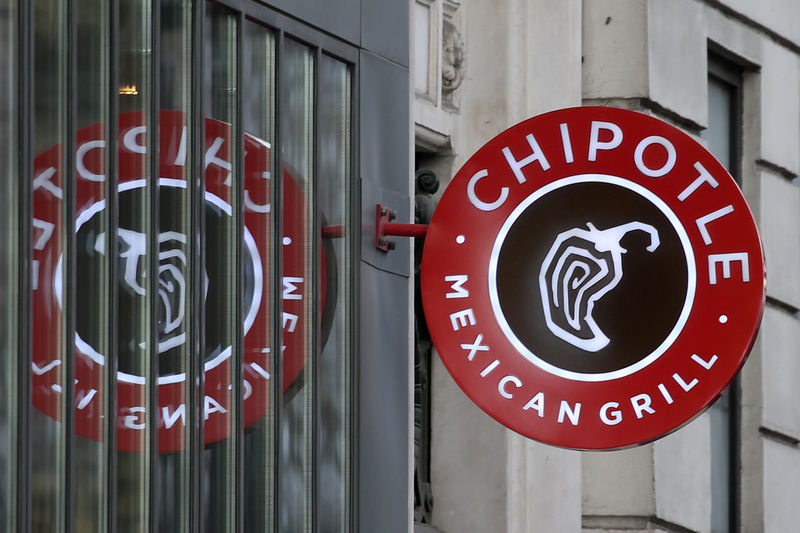 © Reuters. FILE PHOTO: The logo of Chipotle Mexican Grill is seen at a restaurant in Paris