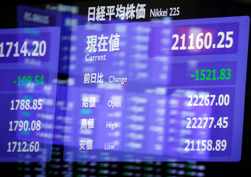 Asian shares wobble on fear of long U.S.-China trade war; oil rallies