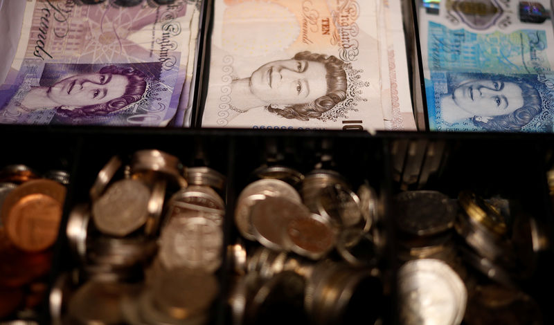 Column: Hedge funds, smelling Brexit blood, circle sterling