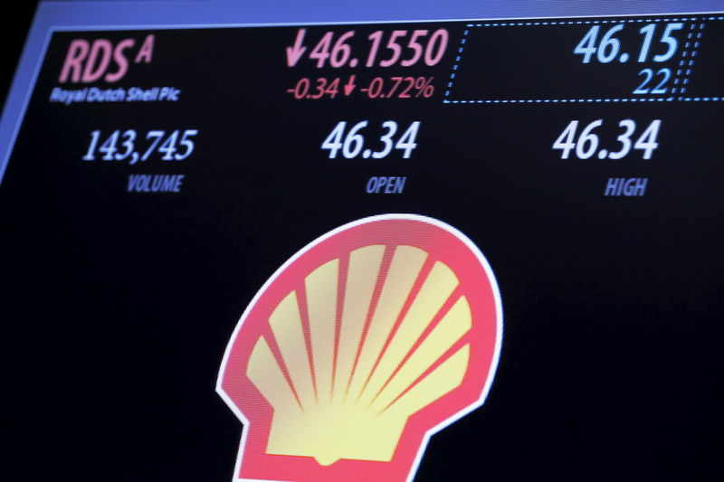 Union tells Shell no automatic extension of refinery contract: sources