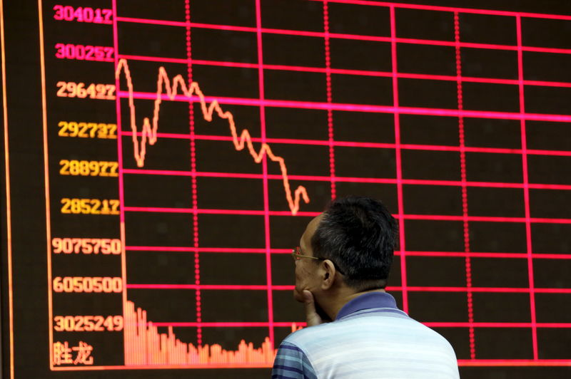 Asian stocks' valuations hit a four-month low in May: Refinitiv data