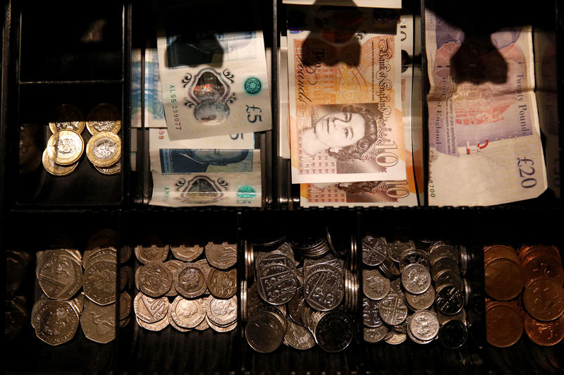 Hot summer ahead for sterling as UK economy, politics go sour