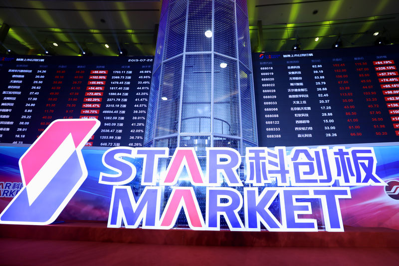 © Reuters. FILE PHOTO: Sign for STAR Market will be visible after the first batch list of companies at the Shanghai Stock Exchange in Shanghai